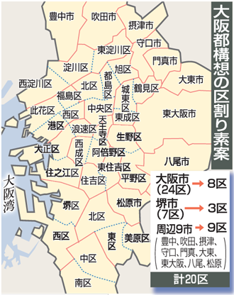 構想 堺 都 市 大阪