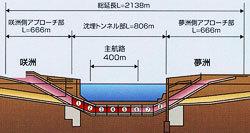 seibi_keikaku04.jpg